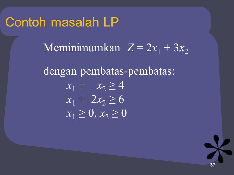 Contoh masalah LP Meminimumkan Z = 2x1 + 3x2 dengan pembatas-pembatas: