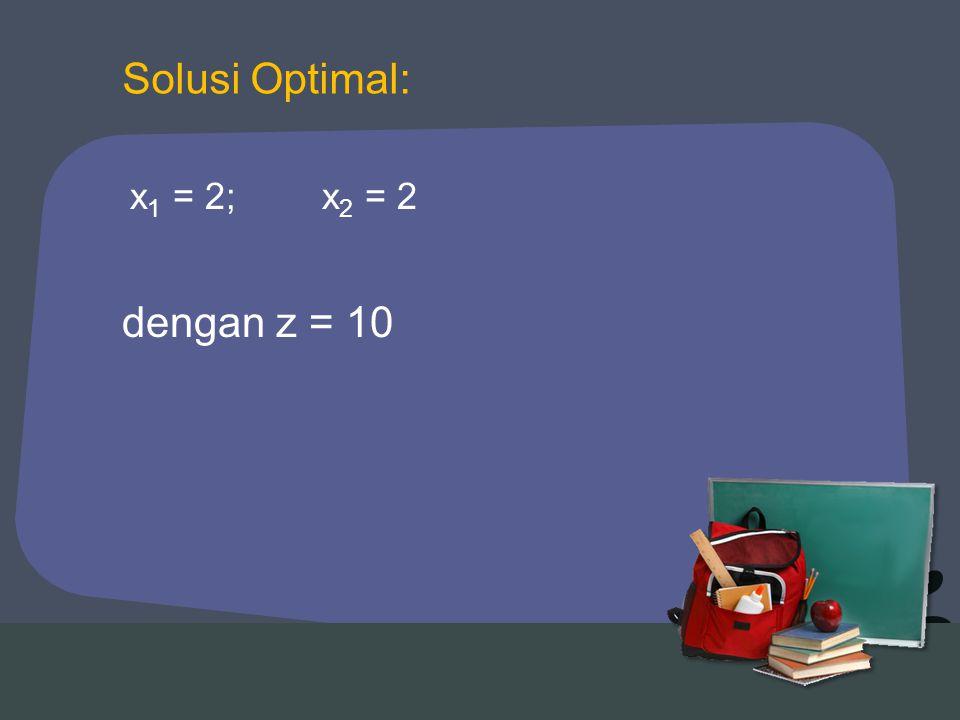 Solusi Optimal: x1 = 2; x2 = 2 dengan z = 10