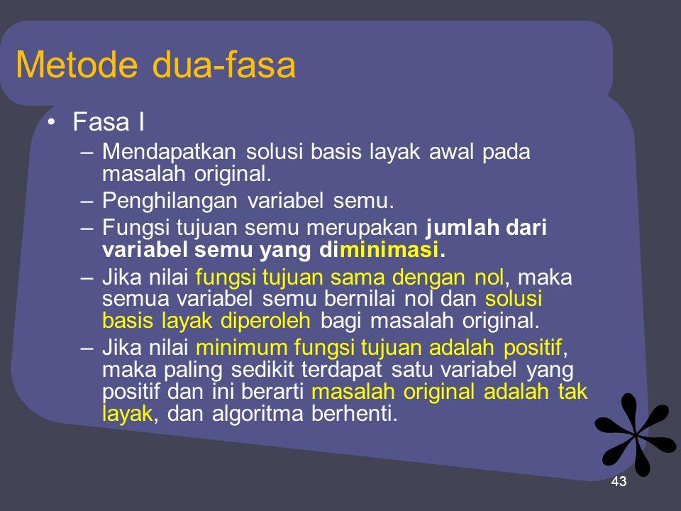 Metode dua-fasa Fasa I. Mendapatkan solusi basis layak awal pada masalah original. Penghilangan variabel semu.