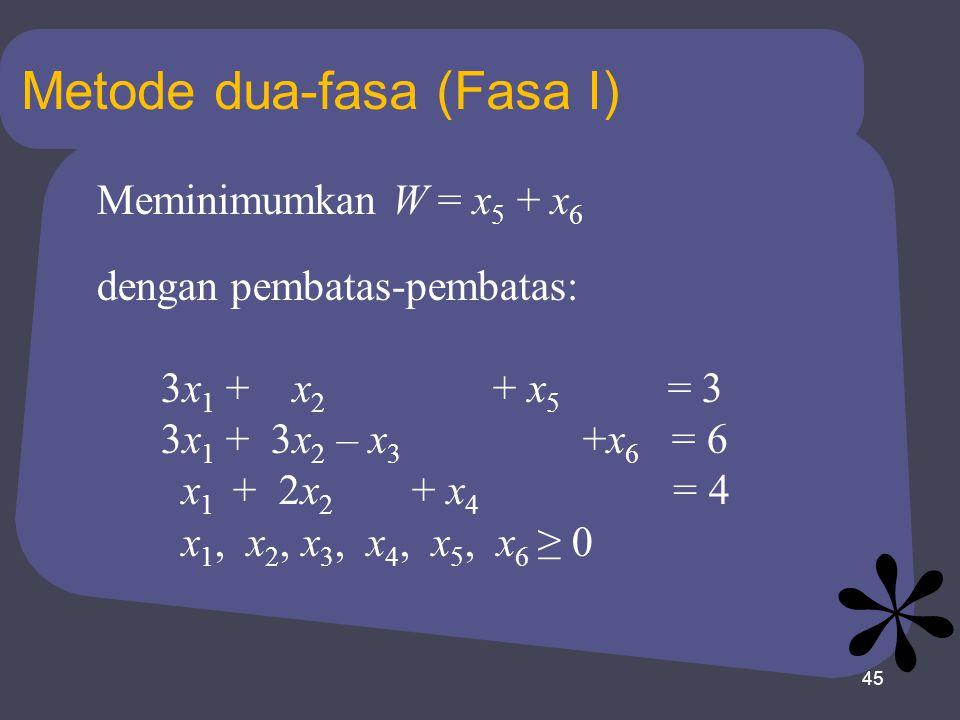 Metode dua-fasa (Fasa I)