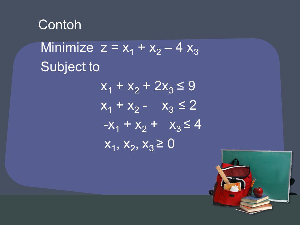 Contoh Minimize z = x1 + x2 – 4 x3. Subject to. x1 + x2 + 2x3 ≤ 9. x1 + x2 - x3 ≤ 2. -x1 + x2 + x3 ≤ 4.