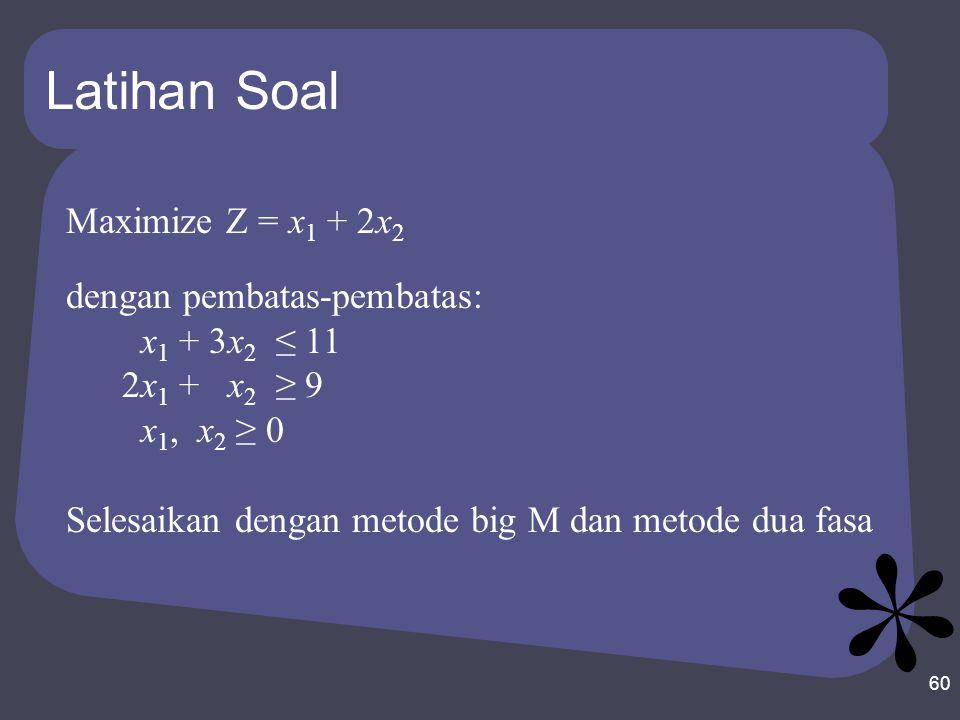 Latihan Soal Maximize Z = x1 + 2x2 dengan pembatas-pembatas: