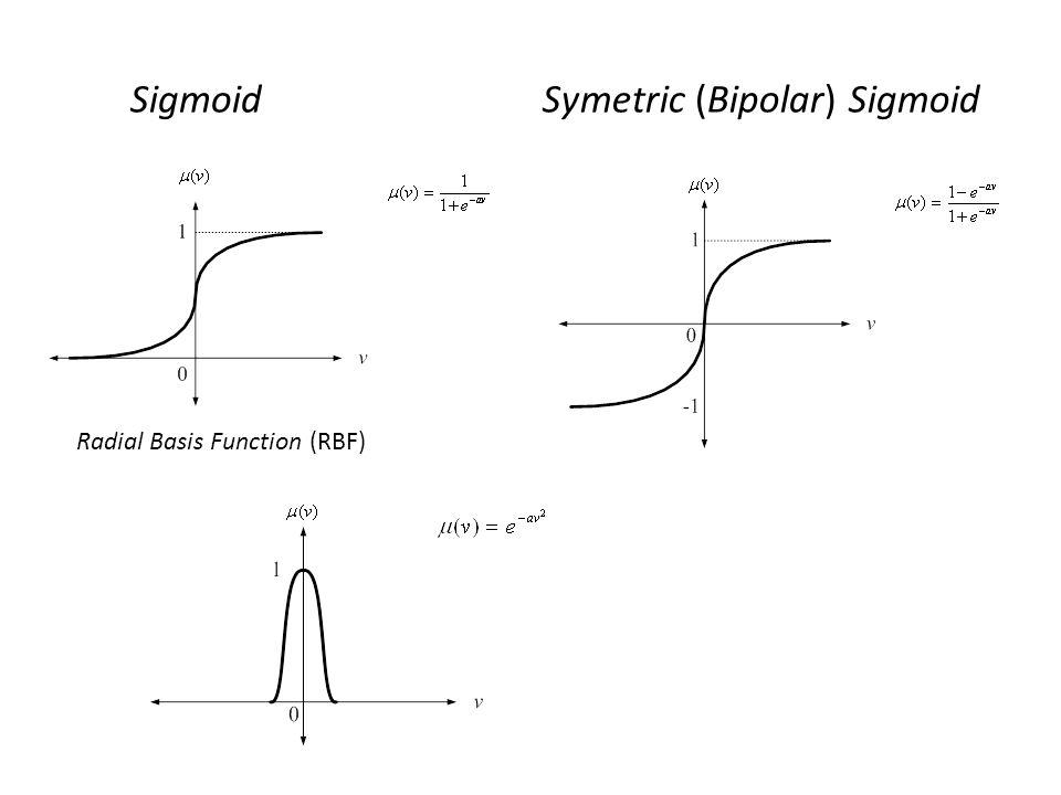Symetric (Bipolar) Sigmoid