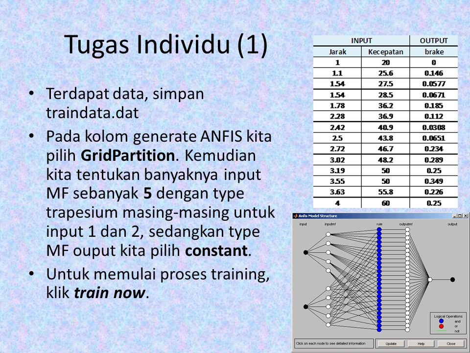 Tugas Individu (1) Terdapat data, simpan traindata.dat