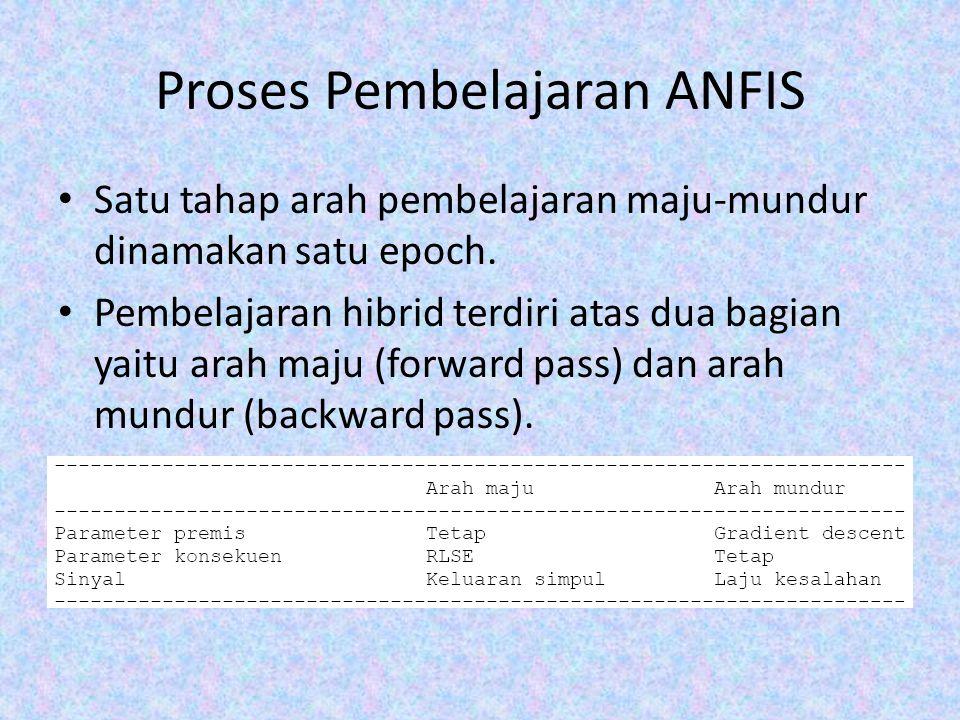 Proses Pembelajaran ANFIS