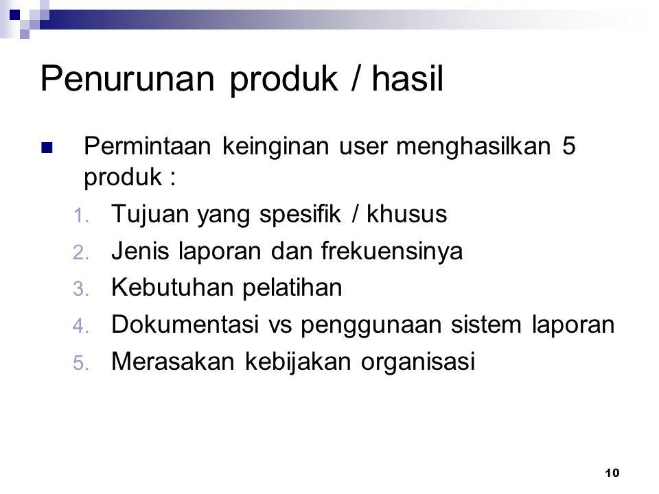 Penurunan produk / hasil