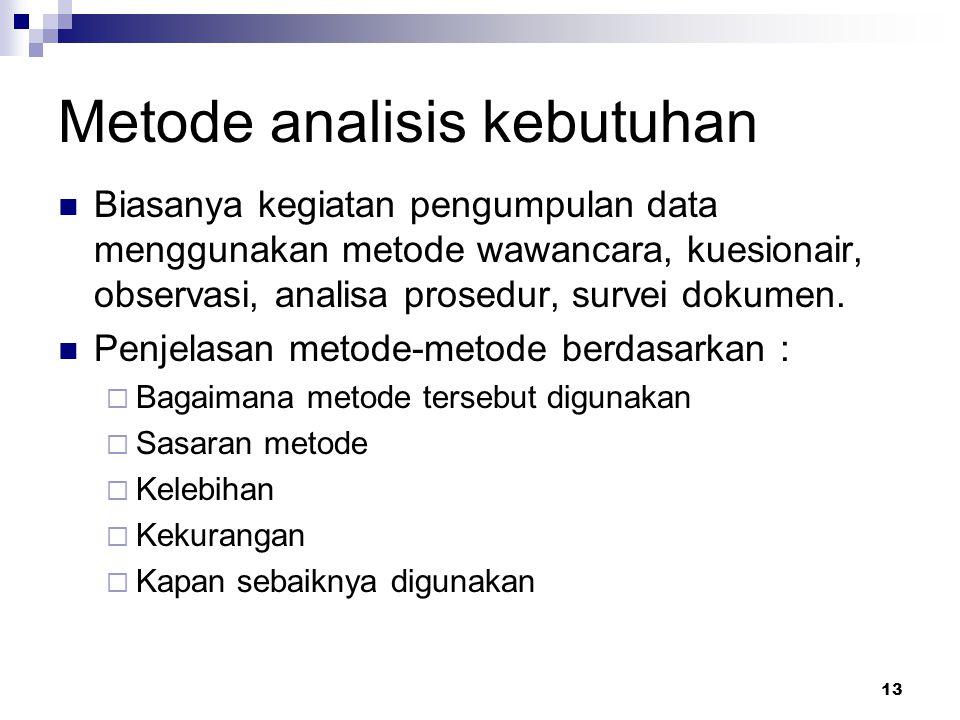 Metode analisis kebutuhan