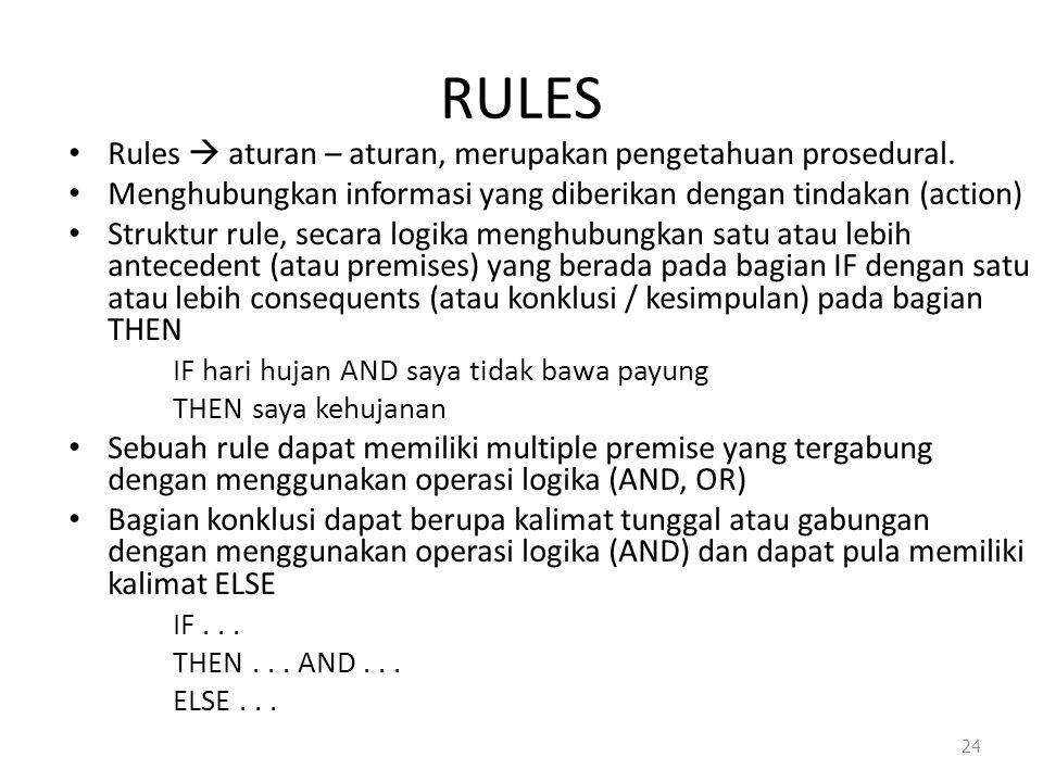 RULES Rules  aturan – aturan, merupakan pengetahuan prosedural.