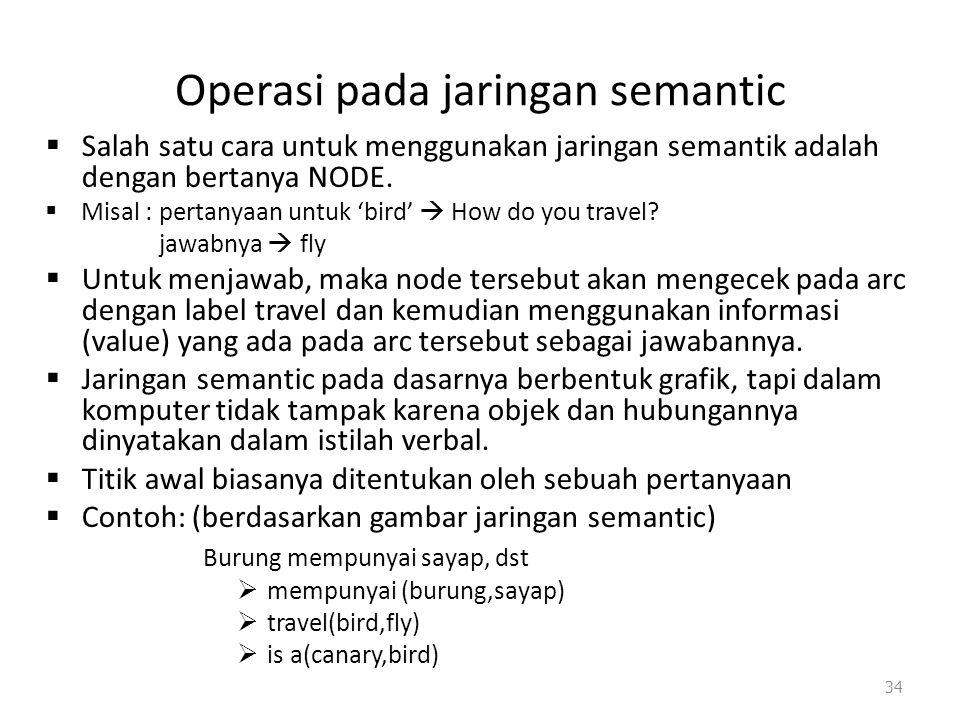 Operasi pada jaringan semantic