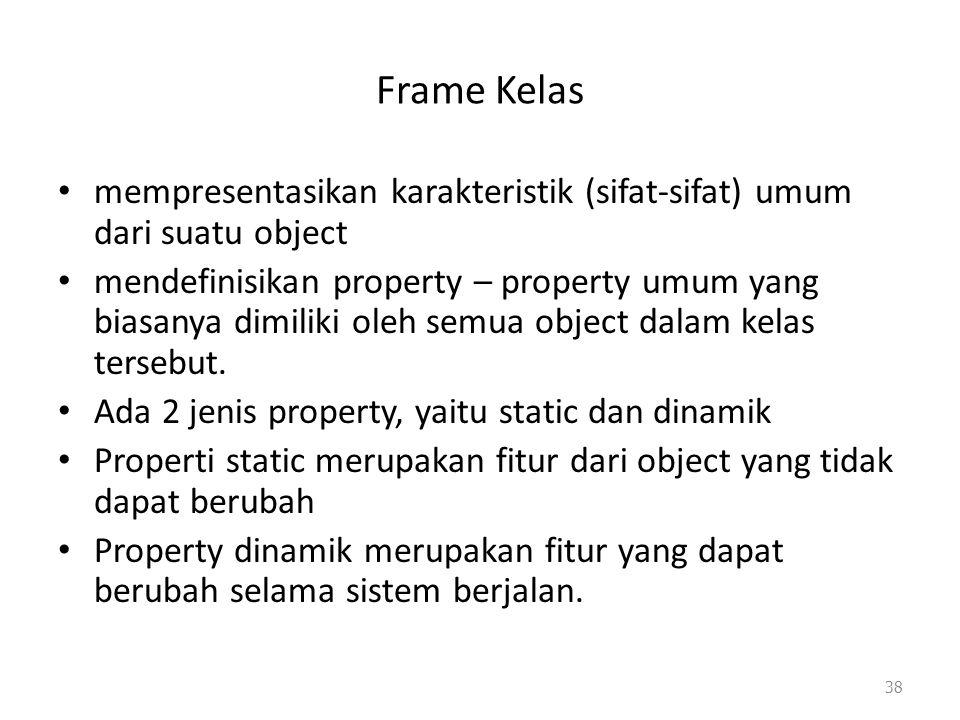 Frame Kelas mempresentasikan karakteristik (sifat-sifat) umum dari suatu object.