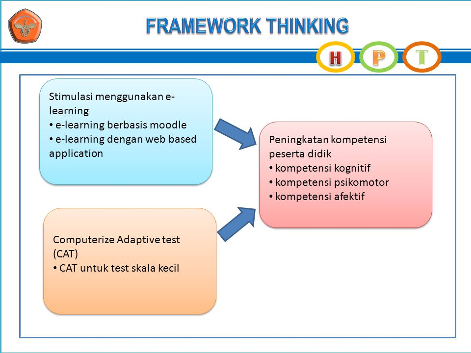 FRAMEWORK THINKING Stimulasi menggunakan e-learning