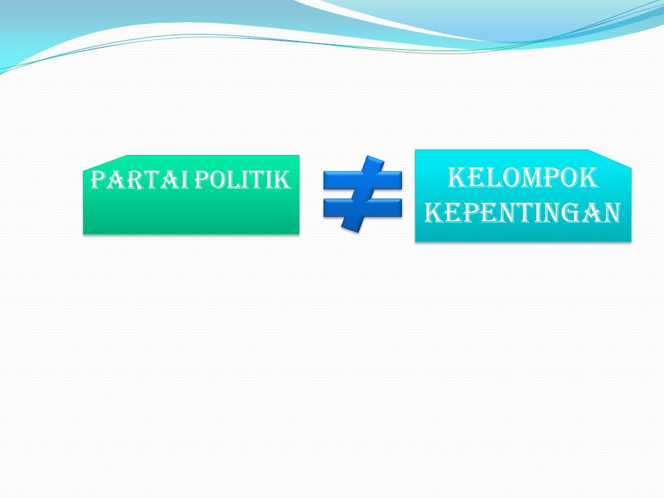 Kelompok kepentingan Partai politik