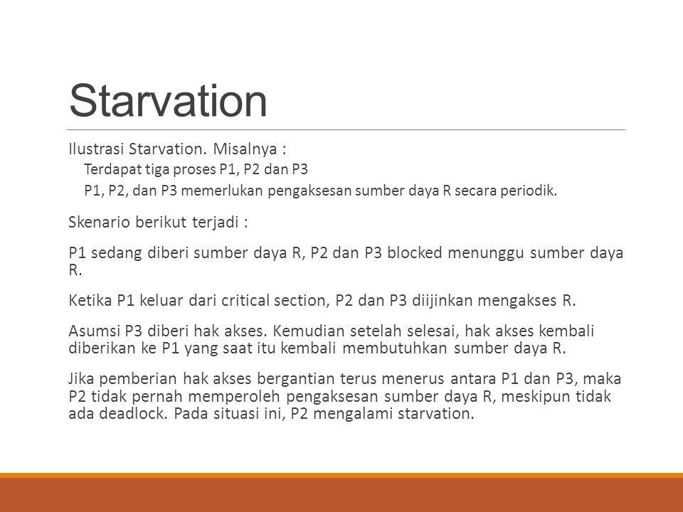Starvation Ilustrasi Starvation. Misalnya : Skenario berikut terjadi :