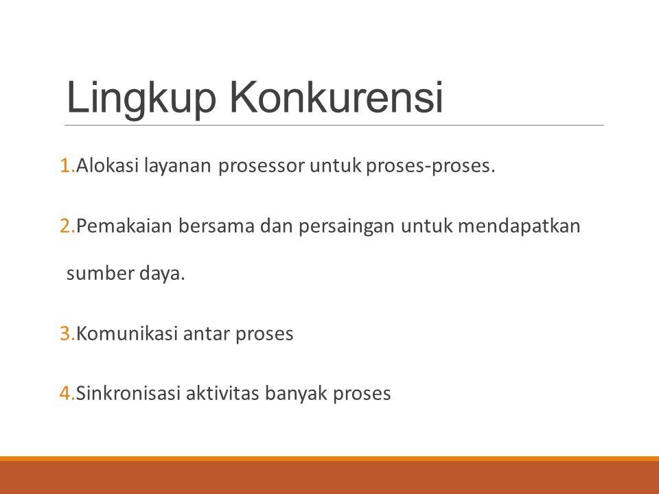 Lingkup Konkurensi Alokasi layanan prosessor untuk proses-proses.