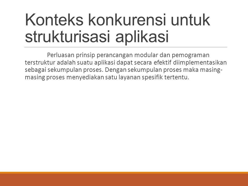 Konteks konkurensi untuk strukturisasi aplikasi