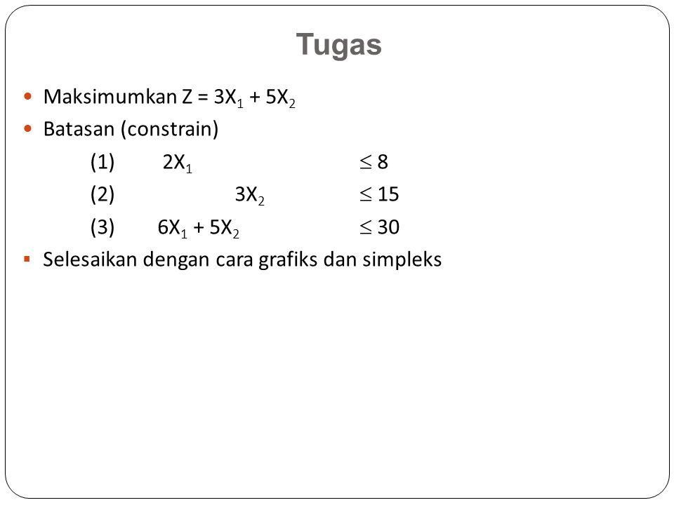 Tugas Maksimumkan Z = 3X1 + 5X2 Batasan (constrain) (1) 2X1  8