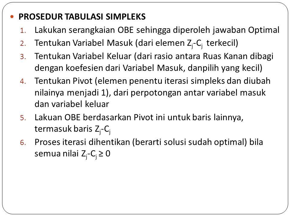 PROSEDUR TABULASI SIMPLEKS