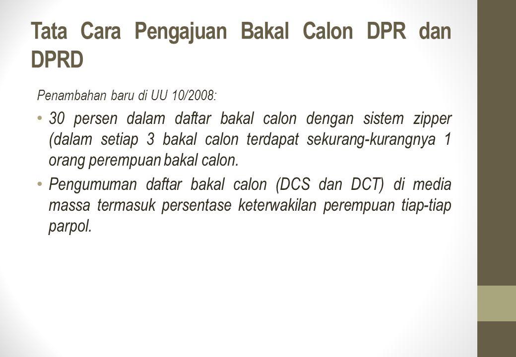 Tata Cara Pengajuan Bakal Calon DPR dan DPRD