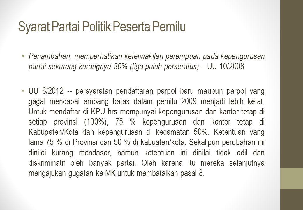 Syarat Partai Politik Peserta Pemilu