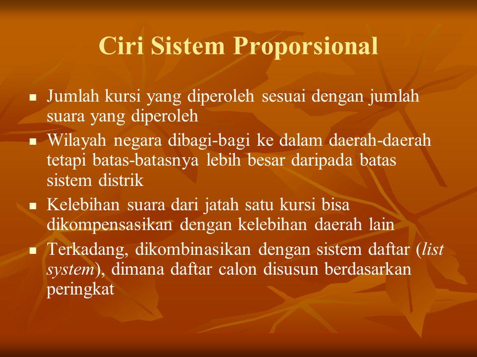 Ciri Sistem Proporsional