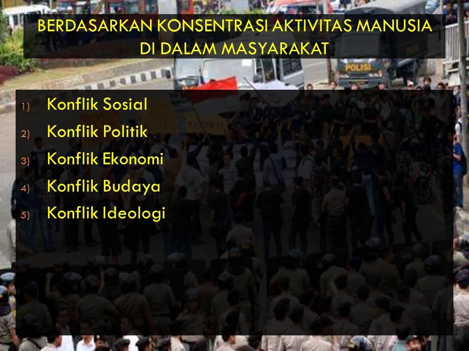 BERDASARKAN KONSENTRASI AKTIVITAS MANUSIA DI DALAM MASYARAKAT