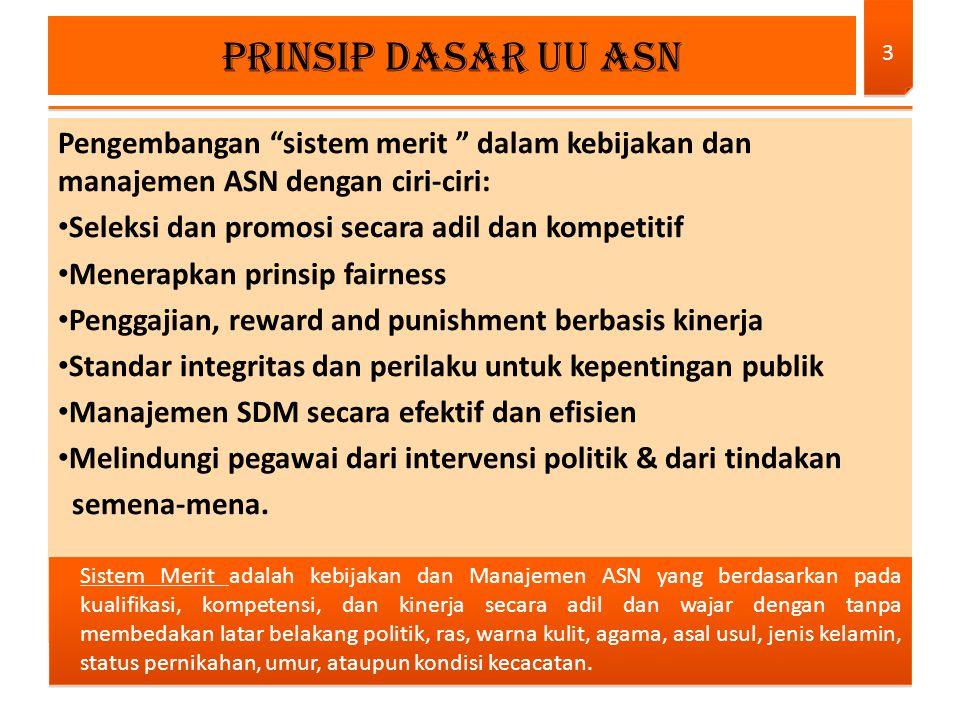 PRINSIP DASAR UU ASN Pengembangan sistem merit dalam kebijakan dan manajemen ASN dengan ciri-ciri: