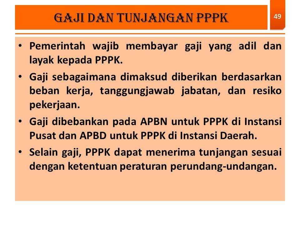 Gaji dan Tunjangan PPPK