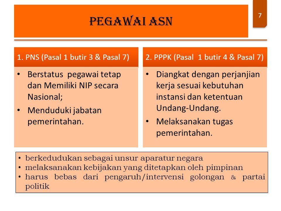PEGAWAI ASN Berstatus pegawai tetap dan Memiliki NIP secara Nasional;