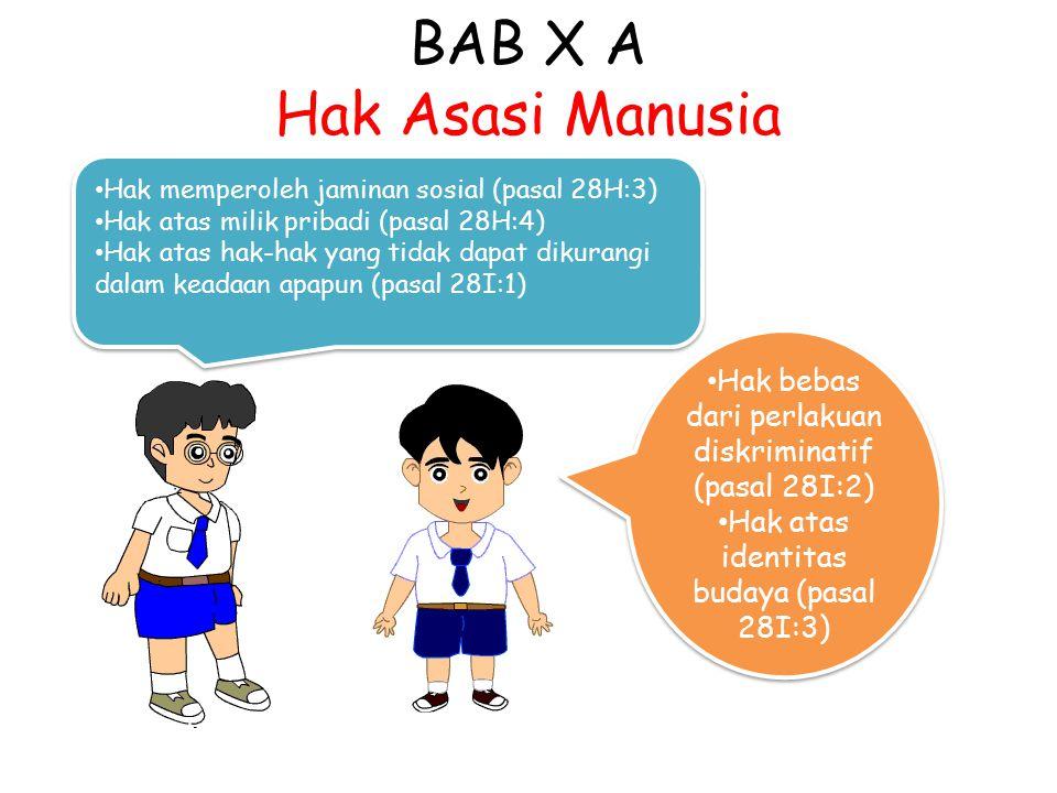 BAB X A Hak Asasi Manusia