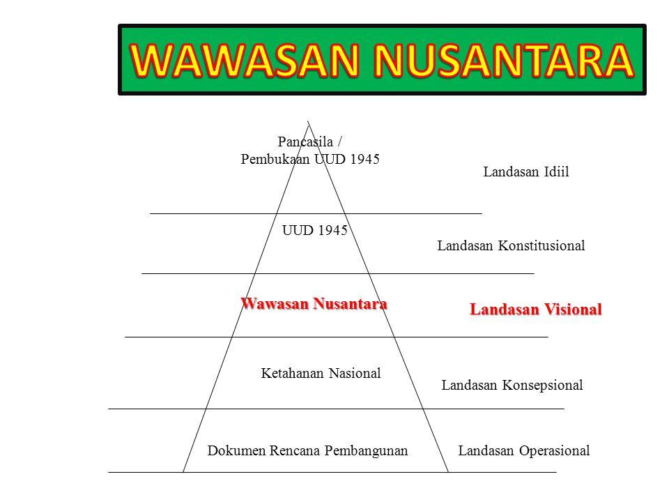 WAWASAN NUSANTARA Landasan Visional Pancasila / Pembukaan UUD 1945