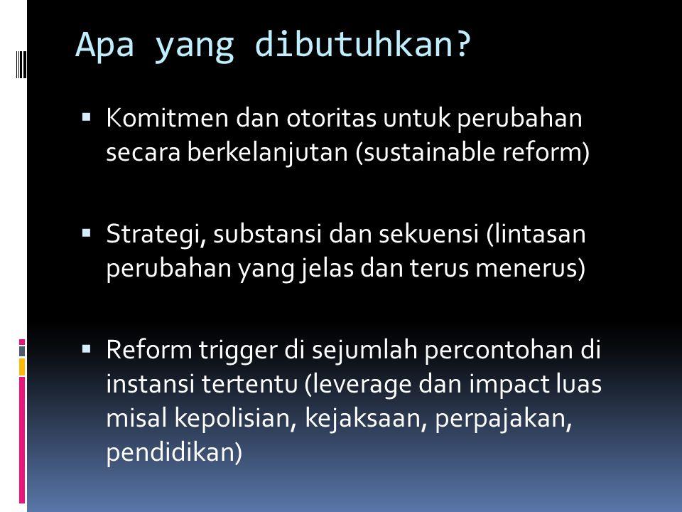 Apa yang dibutuhkan Komitmen dan otoritas untuk perubahan secara berkelanjutan (sustainable reform)