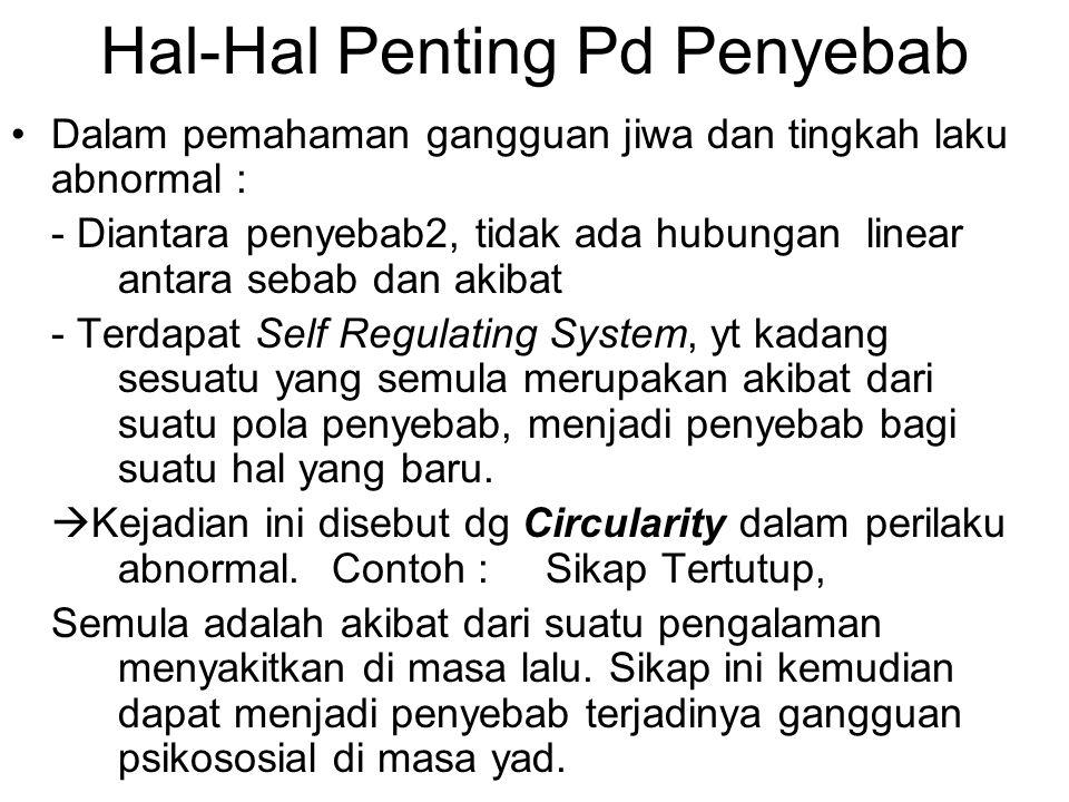 Hal-Hal Penting Pd Penyebab