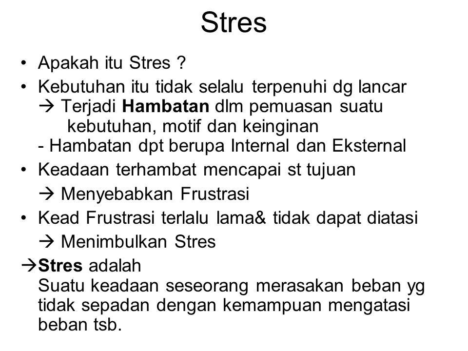 Stres Apakah itu Stres