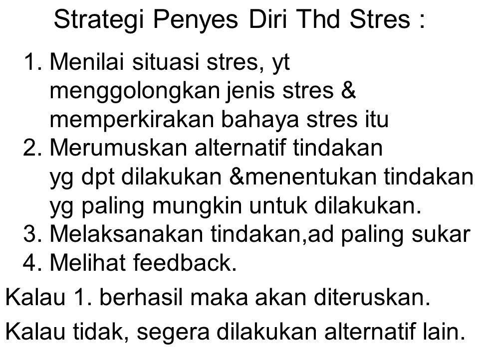 Strategi Penyes Diri Thd Stres :