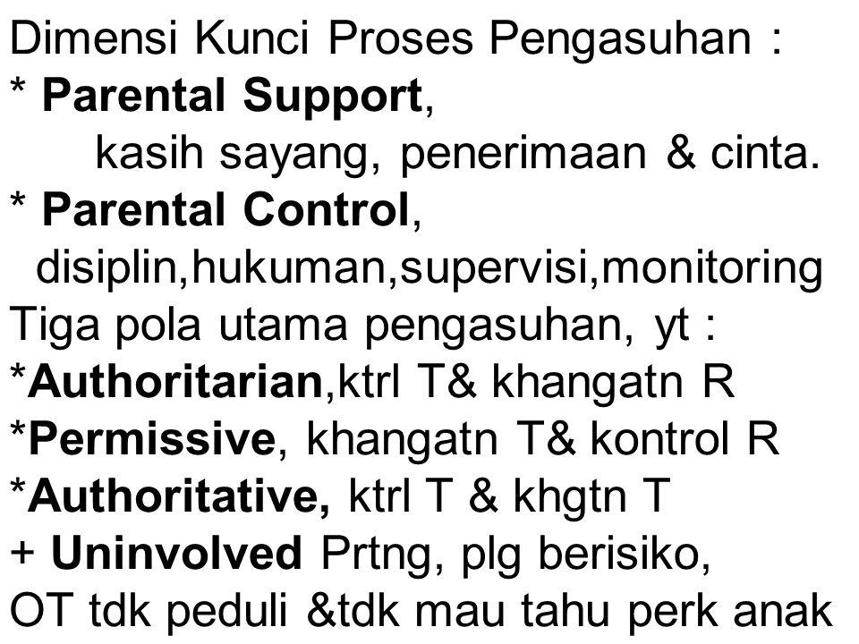 Dimensi Kunci Proses Pengasuhan :. Parental Support,