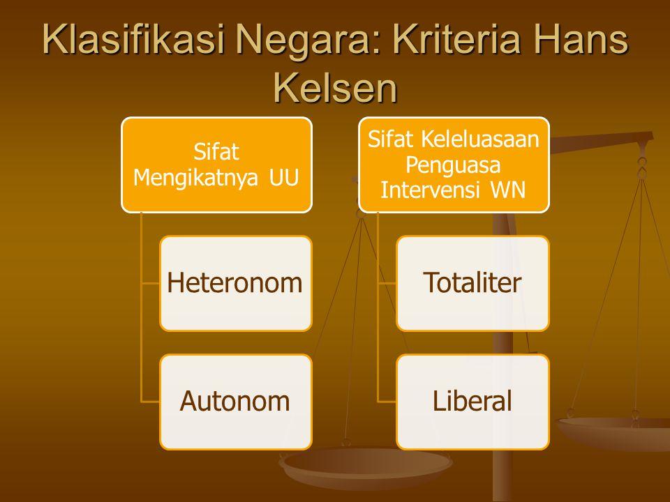 Klasifikasi Negara: Kriteria Hans Kelsen