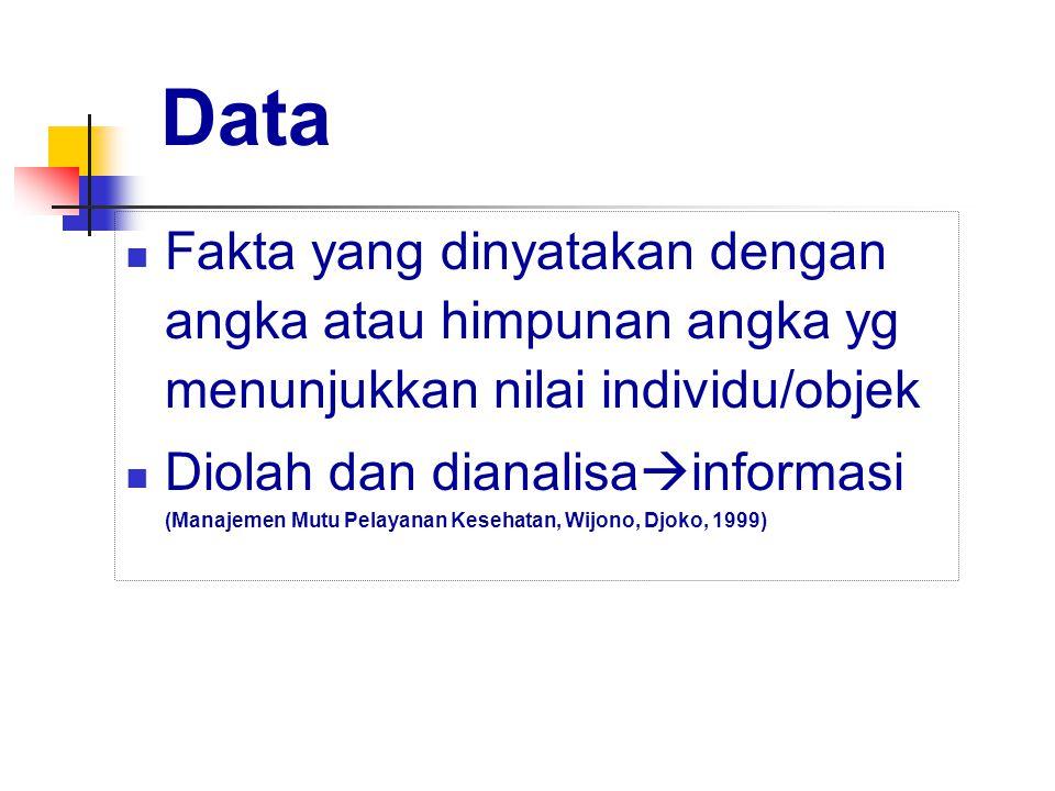 Data Fakta yang dinyatakan dengan angka atau himpunan angka yg menunjukkan nilai individu/objek.