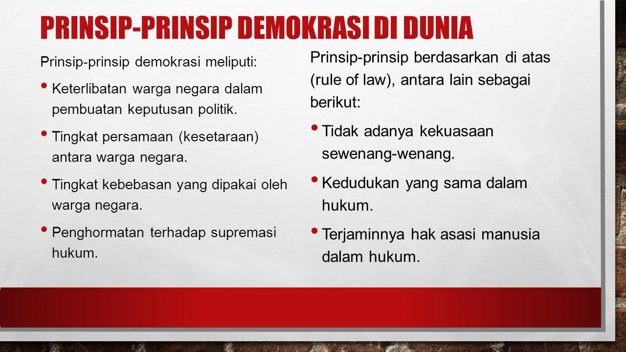 Prinsip-prinsip demokrasi di dunia