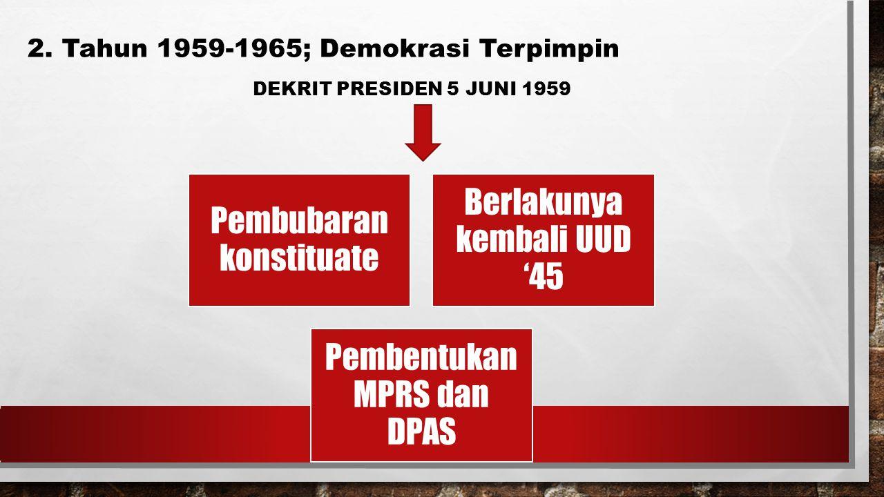 Pembubaran konstituate Berlakunya kembali UUD '45