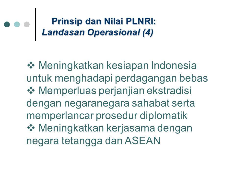 Prinsip dan Nilai PLNRI: Landasan Operasional (4)