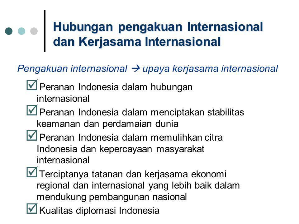 Hubungan pengakuan Internasional dan Kerjasama Internasional