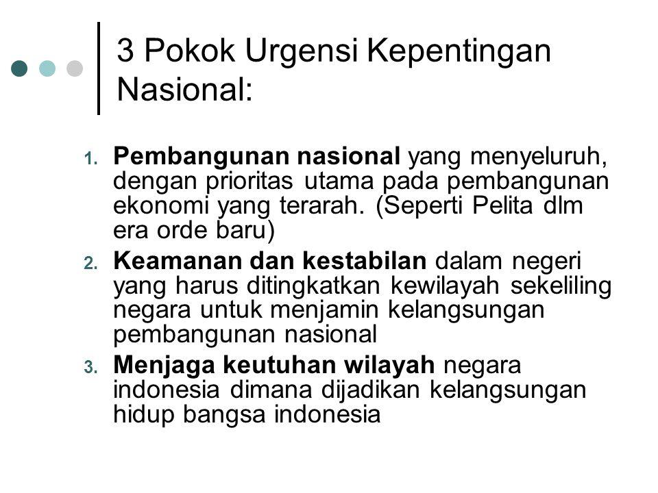 3 Pokok Urgensi Kepentingan Nasional: