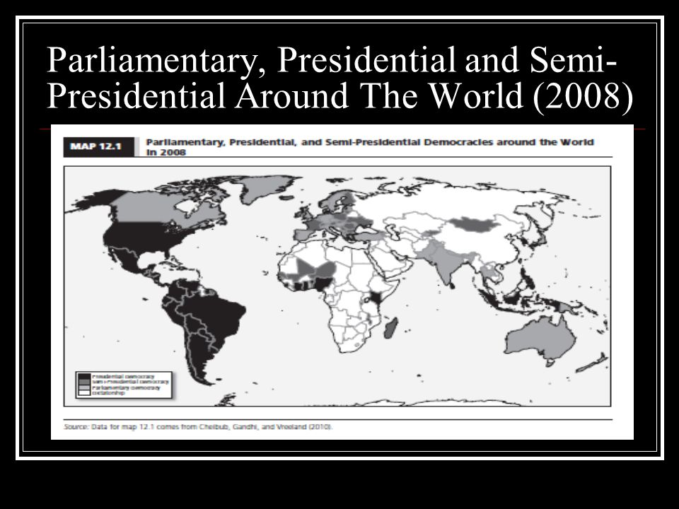 Parliamentary, Presidential and Semi-Presidential Around The World (2008)