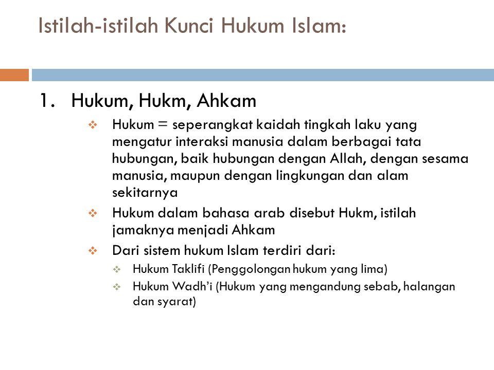 Istilah-istilah Kunci Hukum Islam: