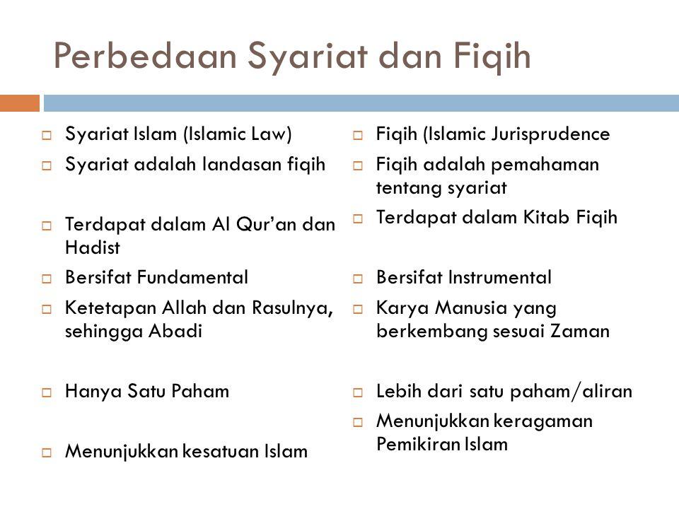 Perbedaan Syariat dan Fiqih