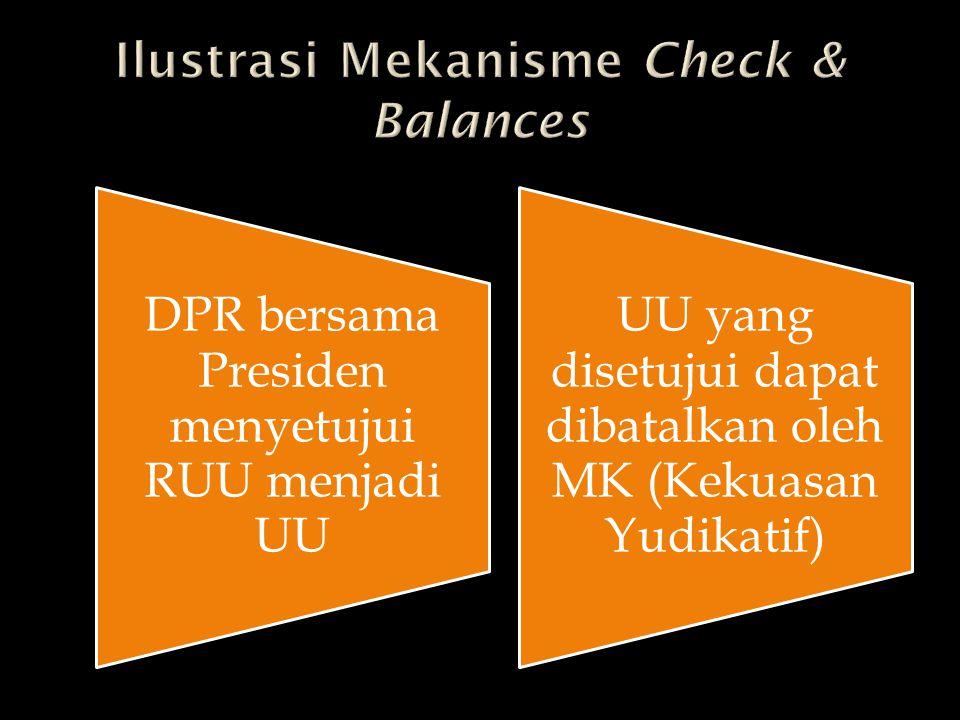 Ilustrasi Mekanisme Check & Balances