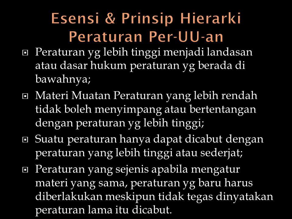 Esensi & Prinsip Hierarki Peraturan Per-UU-an