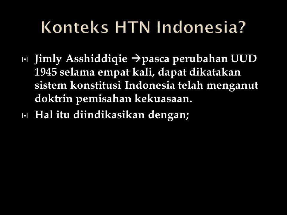 Konteks HTN Indonesia