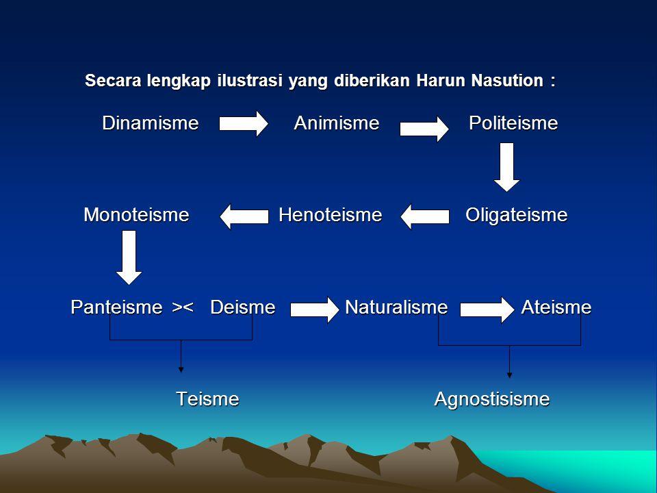 Secara lengkap ilustrasi yang diberikan Harun Nasution : Dinamisme Animisme Politeisme Monoteisme Henoteisme Oligateisme Panteisme >< Deisme Naturalisme Ateisme Teisme Agnostisisme