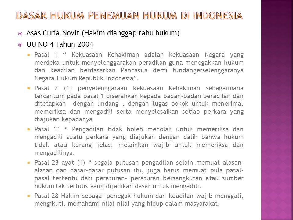 Dasar hukum penemuan hukum di indonesia